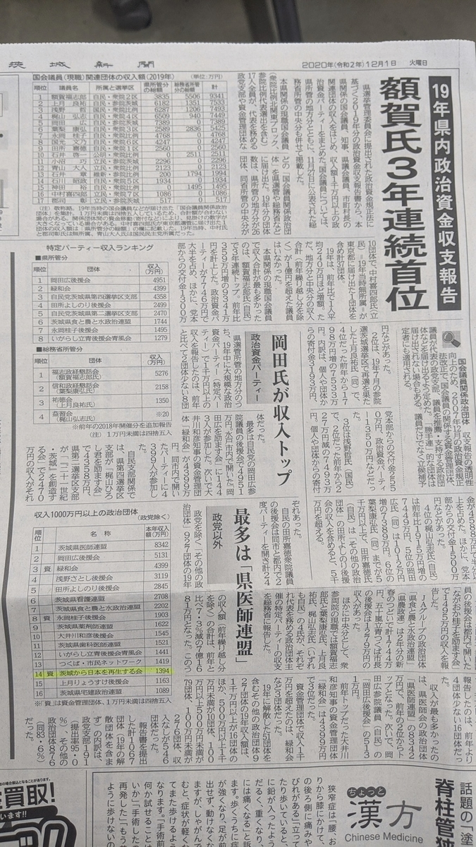 f:id:fukushima-nobuyuki:20210531204708j:plain