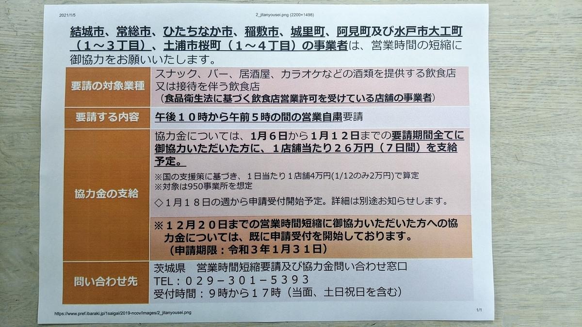 f:id:fukushima-nobuyuki:20210602003608j:plain