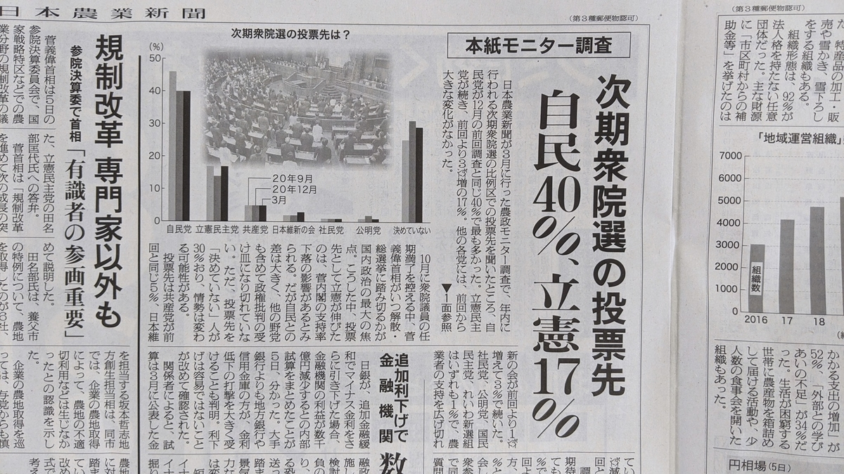 f:id:fukushima-nobuyuki:20210602235901j:plain