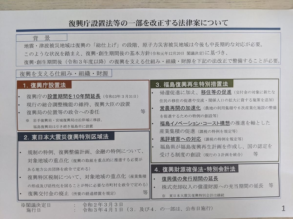 f:id:fukushima-nobuyuki:20210905035322j:plain