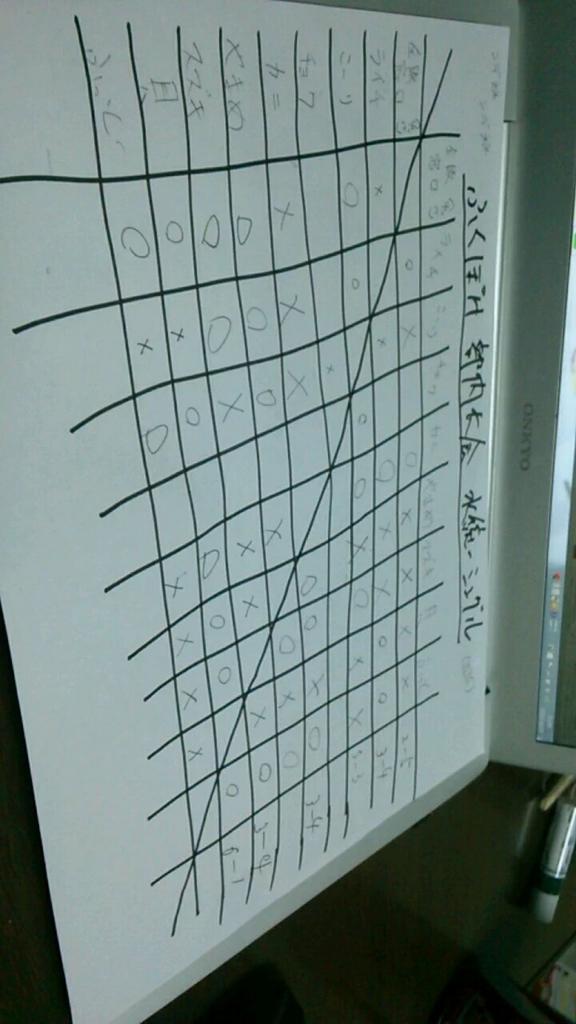 f:id:fukushima_poke:20151227230430j:plain