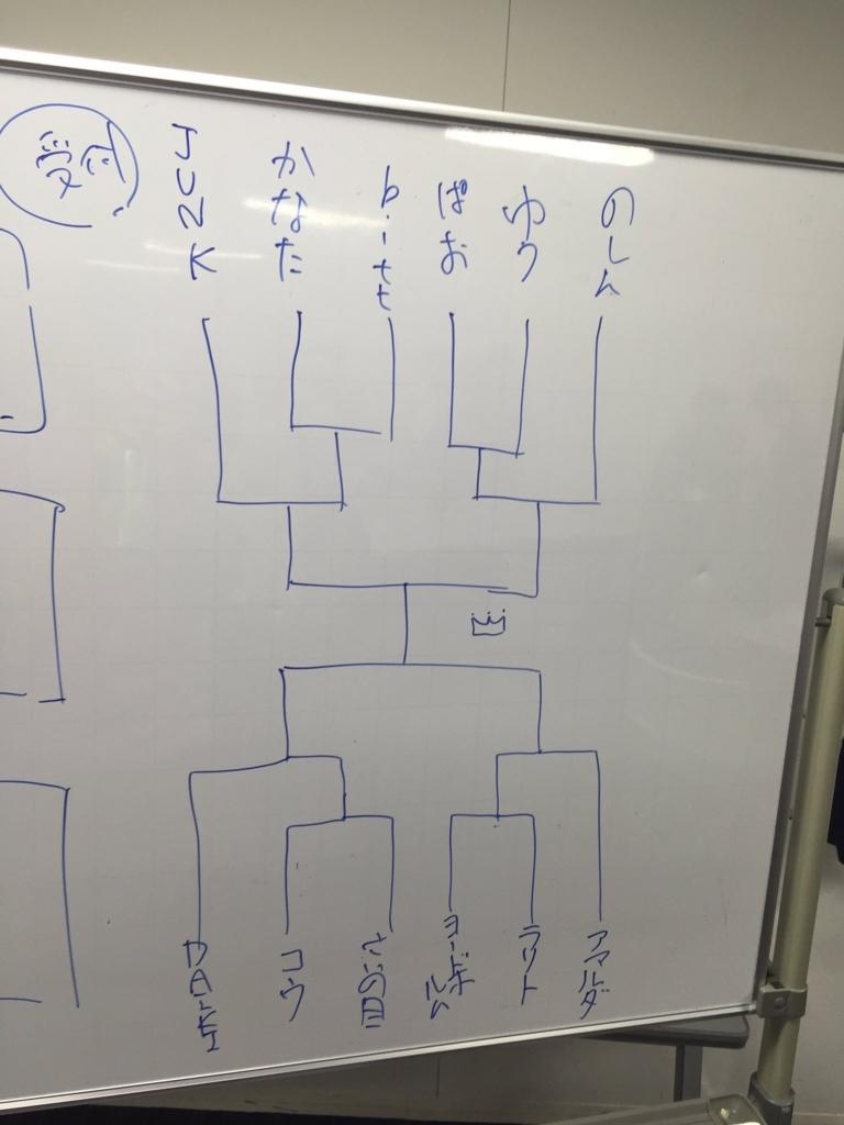 f:id:fukushima_poke:20171013143534j:plain