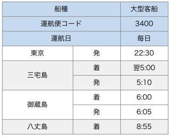 f:id:fukusuke-tz:20200619120145j:plain