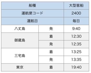 f:id:fukusuke-tz:20200619120206j:plain
