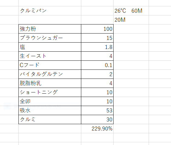 f:id:fukusuke33:20190328093109p:plain