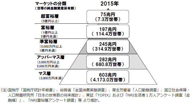 f:id:fukusunosaifu:20180522052143p:plain