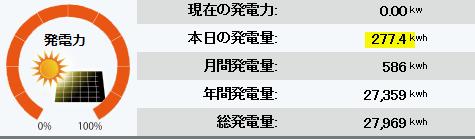 f:id:fukusunosaifu:20180603064714p:plain