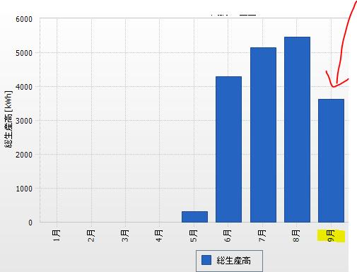 f:id:fukusunosaifu:20181008064257p:plain
