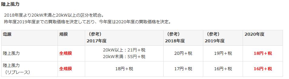 f:id:fukusunosaifu:20181122183044p:plain