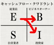 f:id:fukusunosaifu:20181231065636p:plain