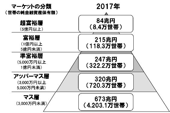 f:id:fukusunosaifu:20190105105852p:plain