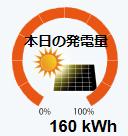 f:id:fukusunosaifu:20190118060523p:plain