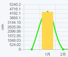 f:id:fukusunosaifu:20190131175243p:plain