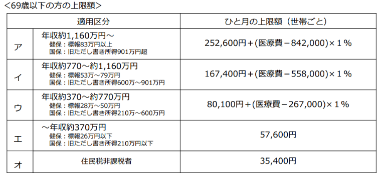 f:id:fukusunosaifu:20190209054953p:plain