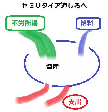f:id:fukusunosaifu:20190310121323p:plain