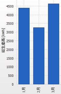 f:id:fukusunosaifu:20190404054501p:plain