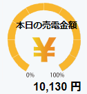 f:id:fukusunosaifu:20190412080818p:plain