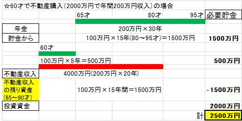 f:id:fukusunosaifu:20190427074224p:plain