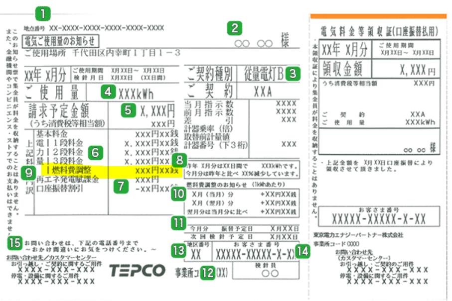 f:id:fukusunosaifu:20190518071338p:plain