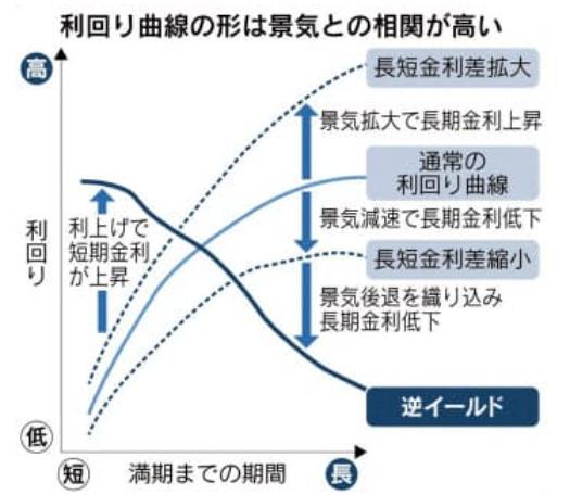 f:id:fukusunosaifu:20190715100323p:plain