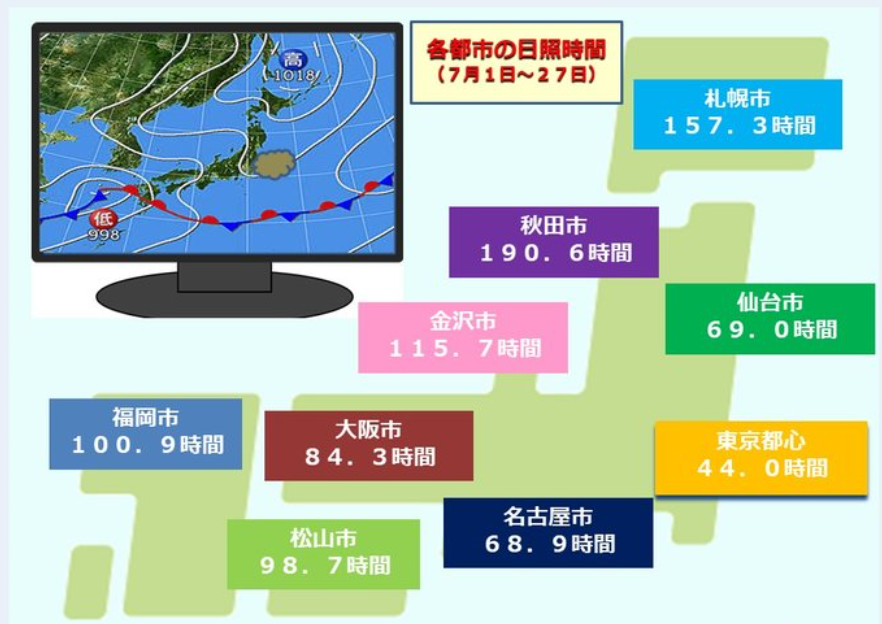 f:id:fukusunosaifu:20190804103725p:plain