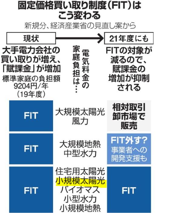 f:id:fukusunosaifu:20190807085357p:plain