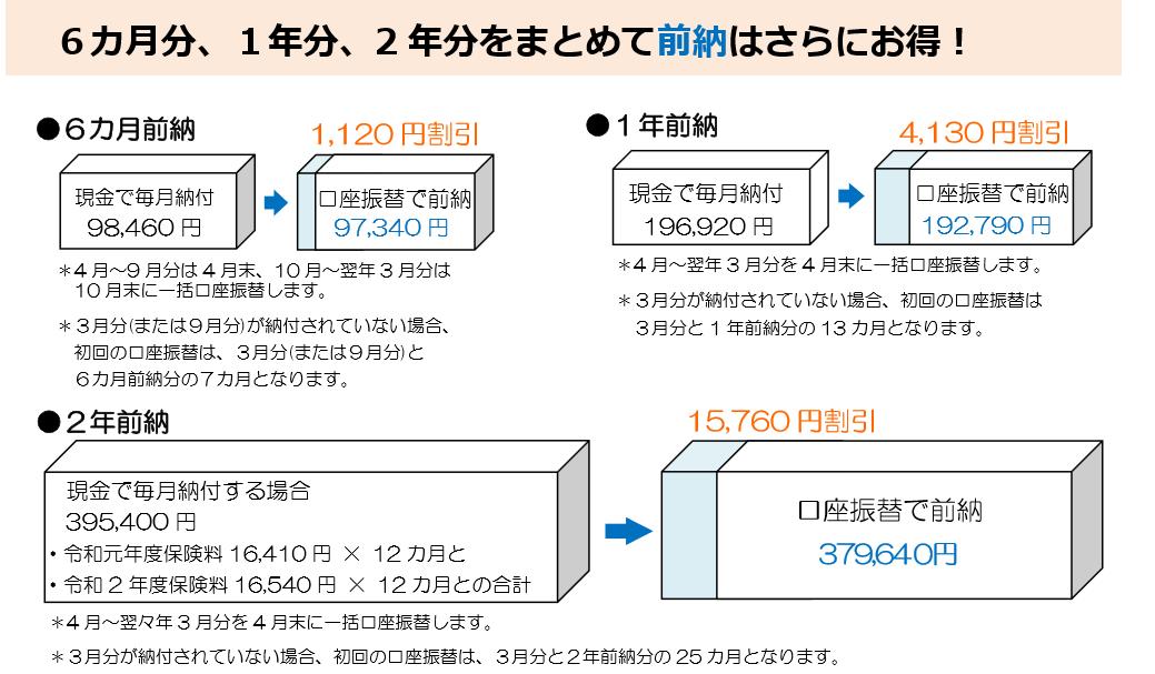 f:id:fukusunosaifu:20190821150653p:plain