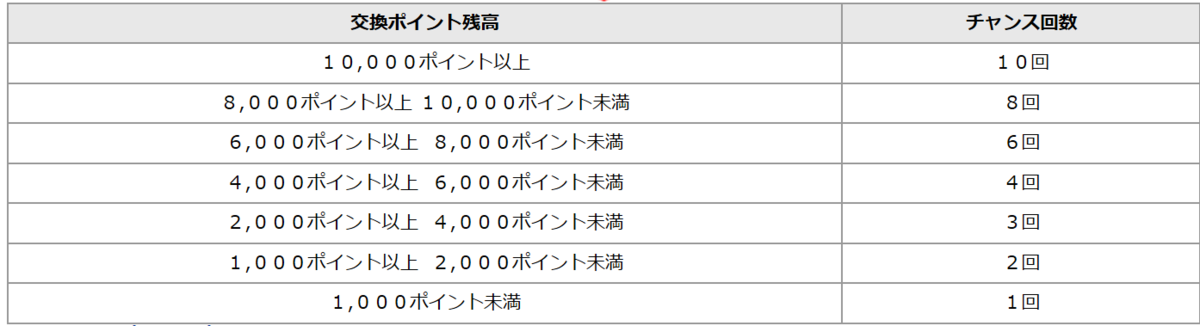 f:id:fukusunosaifu:20190822101620p:plain