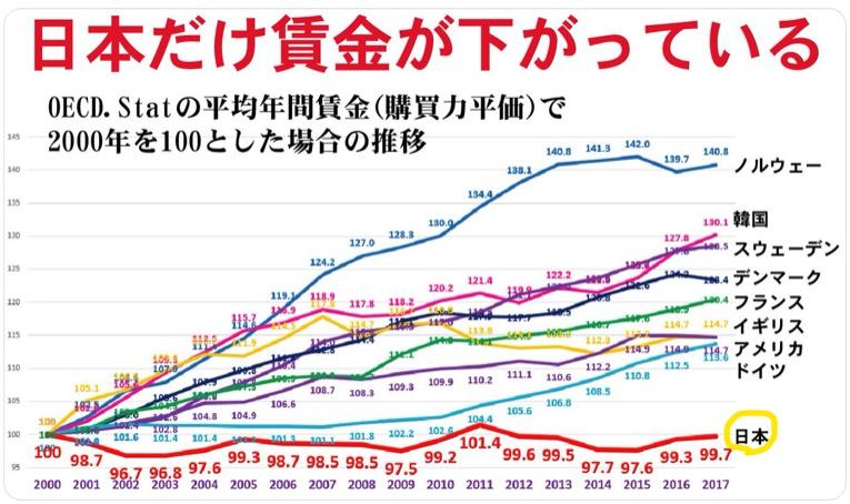 f:id:fukusunosaifu:20190827080305j:plain