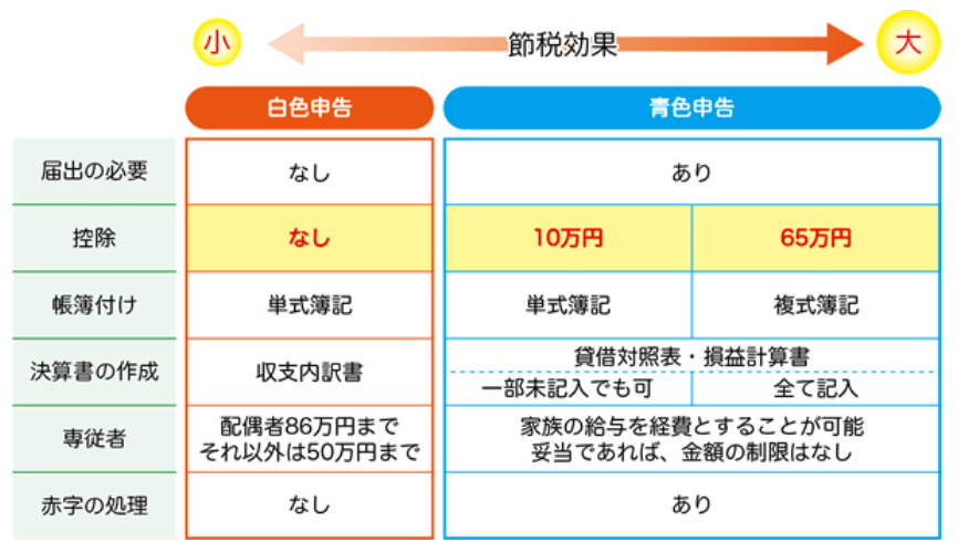 f:id:fukusunosaifu:20190831171146p:plain