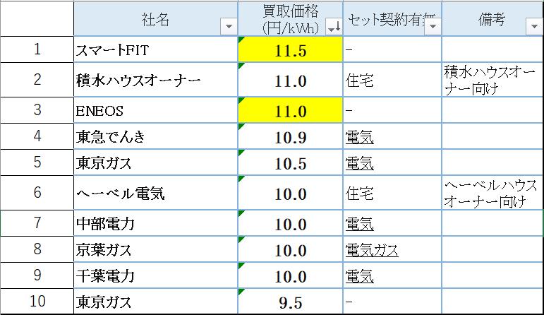 f:id:fukusunosaifu:20190918104114p:plain