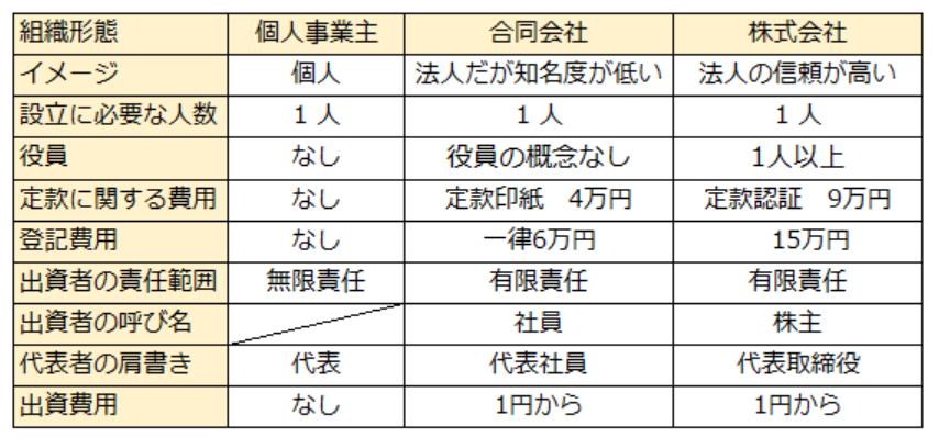 f:id:fukusunosaifu:20190919115338p:plain