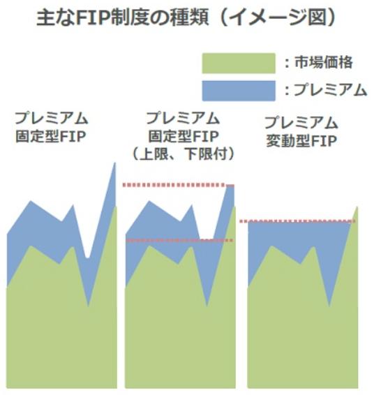 f:id:fukusunosaifu:20190921105621p:plain