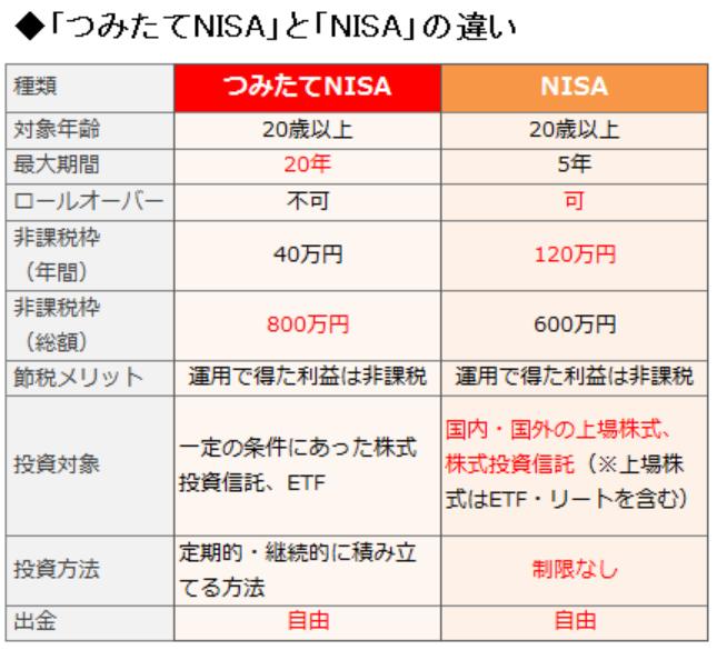 f:id:fukusunosaifu:20191005103806p:plain