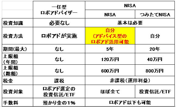 f:id:fukusunosaifu:20191005155039p:plain