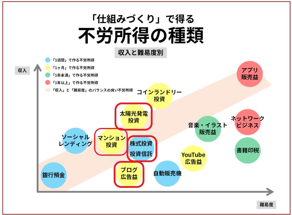 f:id:fukusunosaifu:20191011150037p:plain