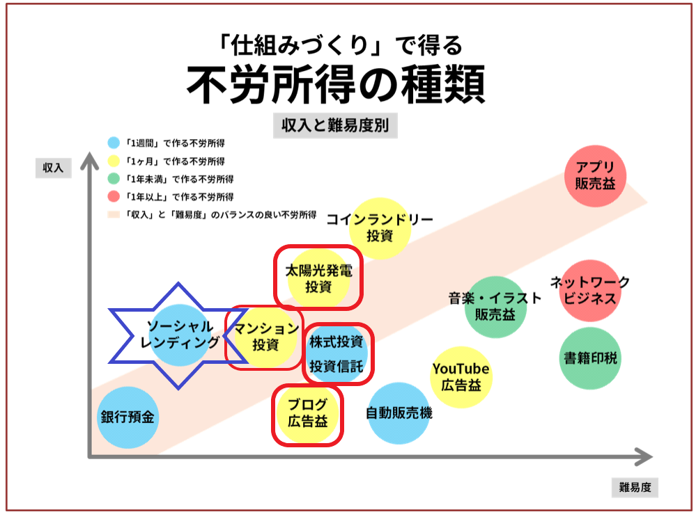 f:id:fukusunosaifu:20191012145242p:plain