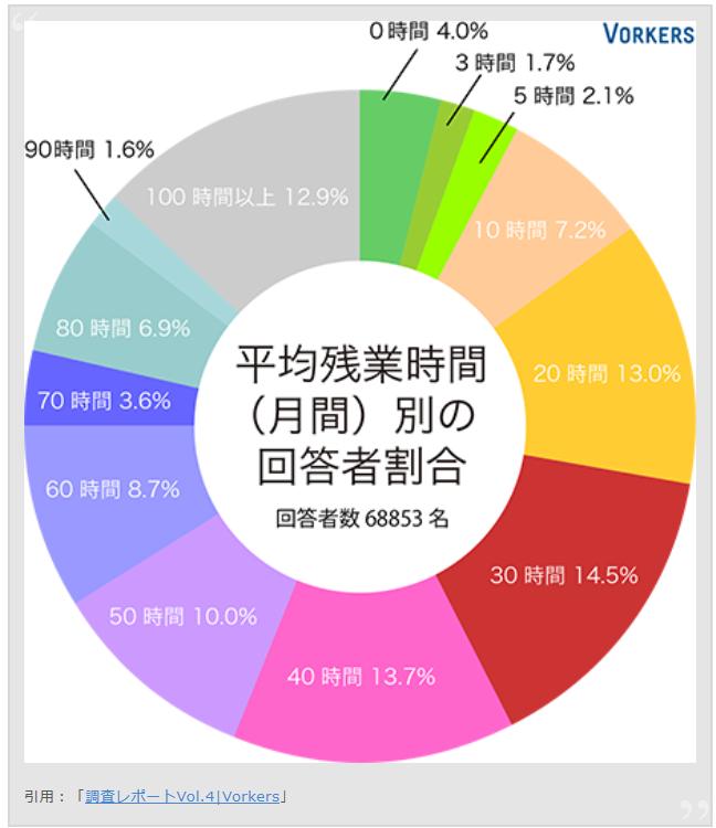 f:id:fukusunosaifu:20191016103144p:plain