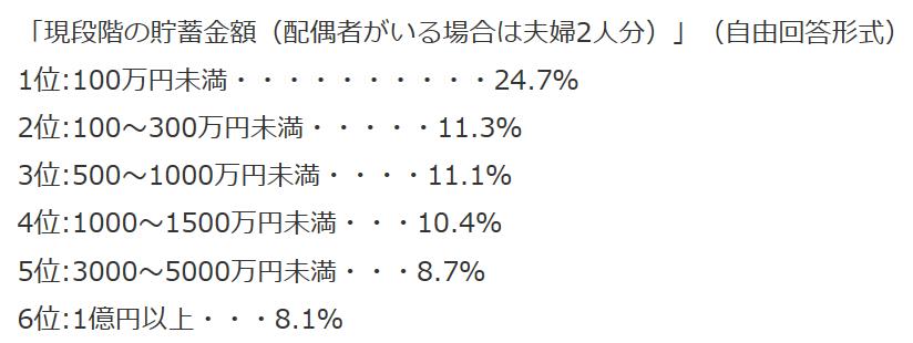 f:id:fukusunosaifu:20191017165340p:plain