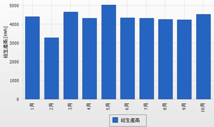 f:id:fukusunosaifu:20191102064902p:plain