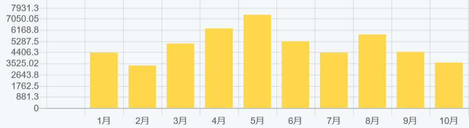 f:id:fukusunosaifu:20191102064922p:plain