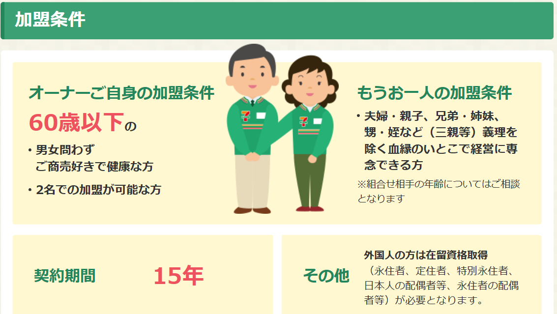 f:id:fukusunosaifu:20191115105307p:plain