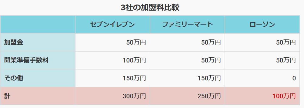 f:id:fukusunosaifu:20191115105458p:plain
