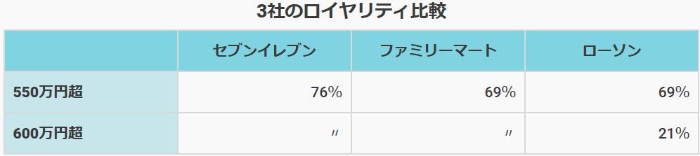 f:id:fukusunosaifu:20191115105559p:plain