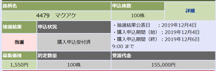 f:id:fukusunosaifu:20191205064738p:plain