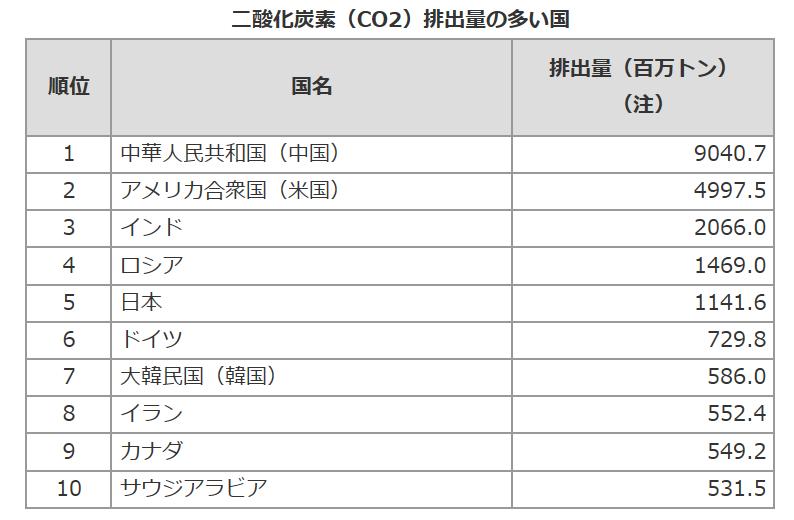 f:id:fukusunosaifu:20191211103725p:plain