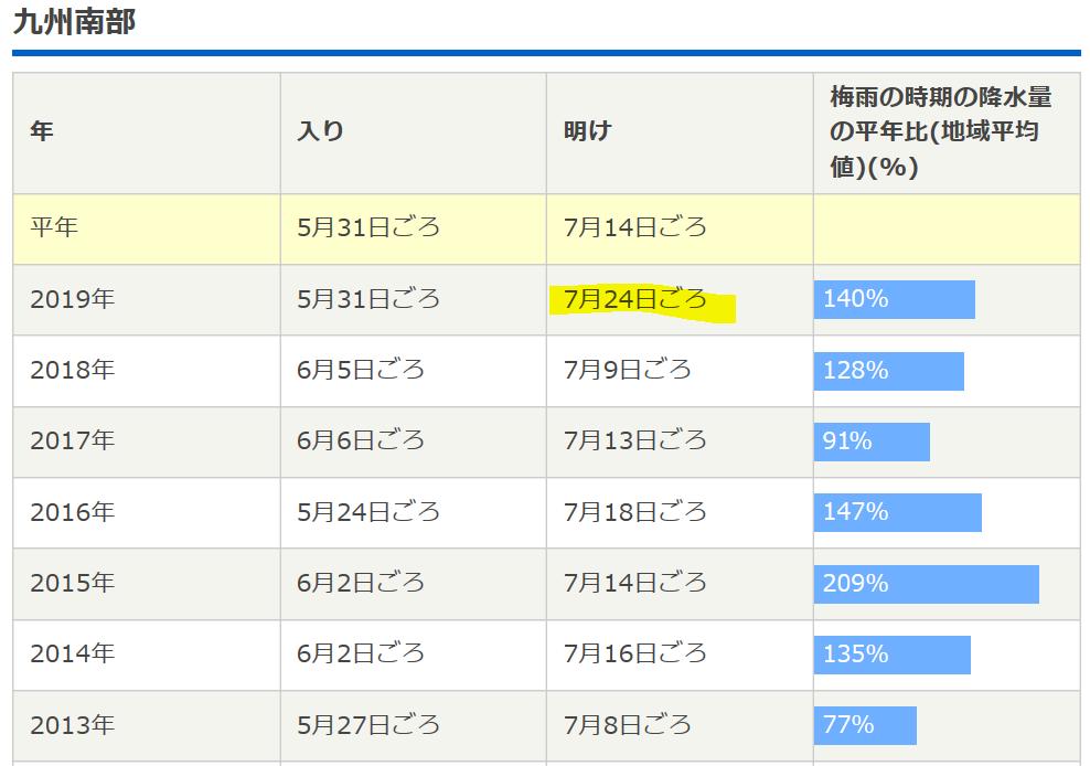 f:id:fukusunosaifu:20191217101825p:plain