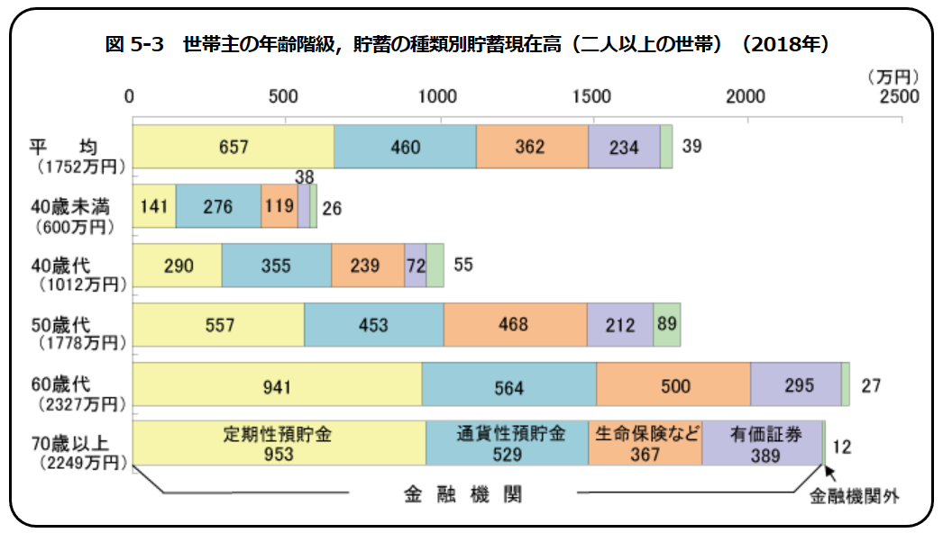f:id:fukusunosaifu:20191223104252p:plain