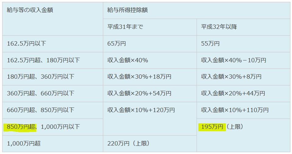 f:id:fukusunosaifu:20191225113458p:plain