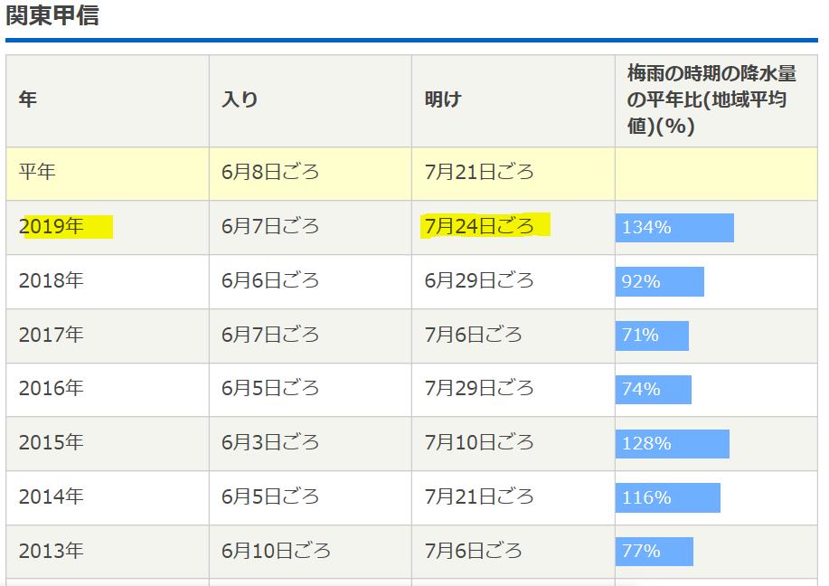 f:id:fukusunosaifu:20191230073209p:plain